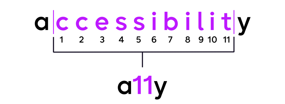 Accessibility is an ally